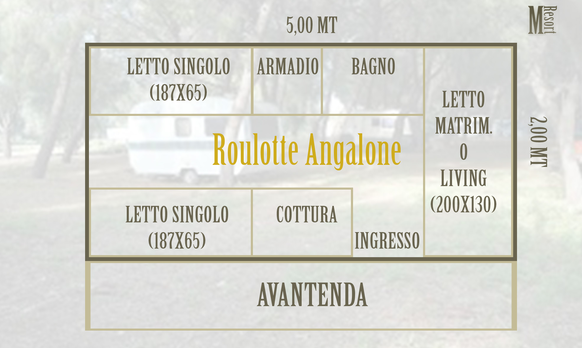 Tipologia roulotte Angalone