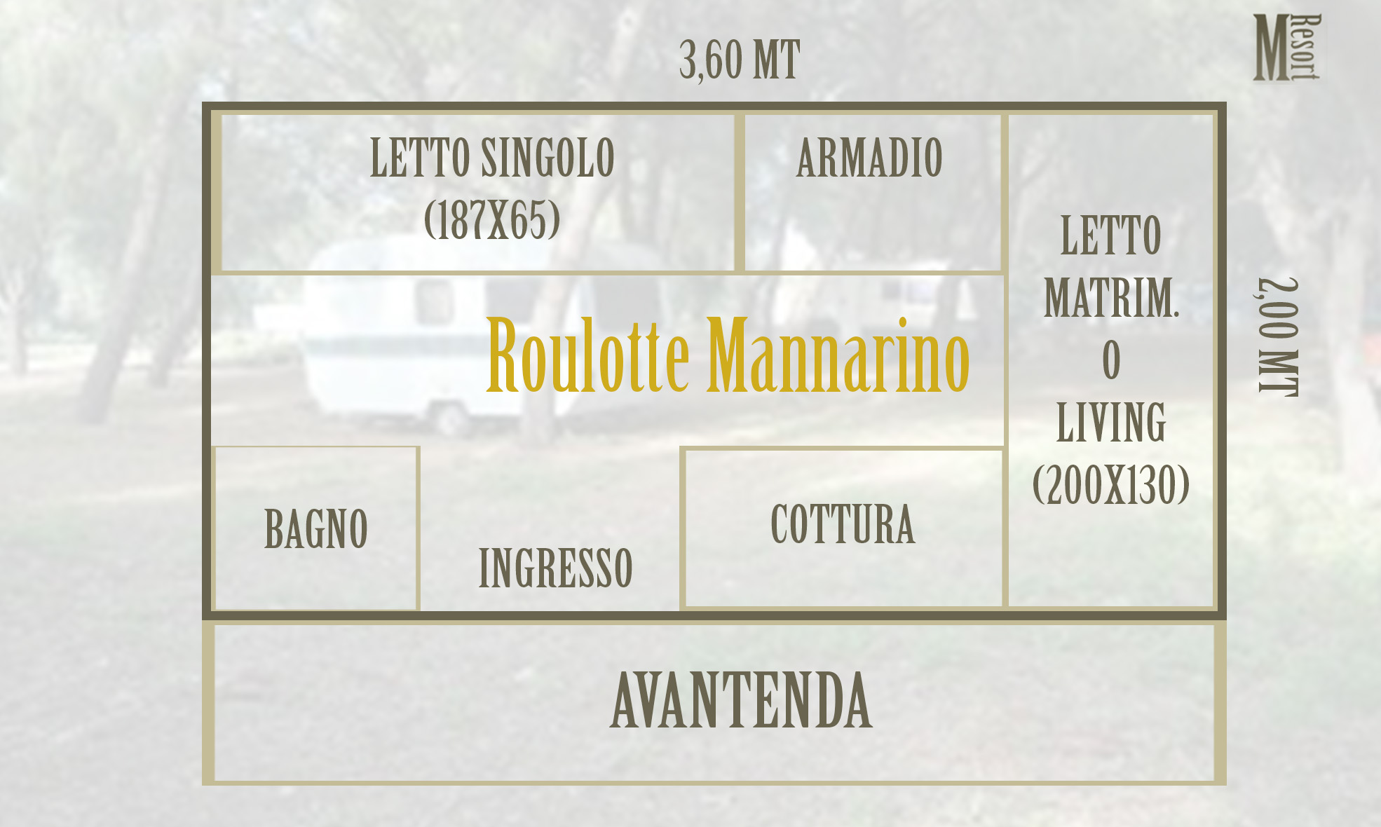 tipologia roulotte Mannarino